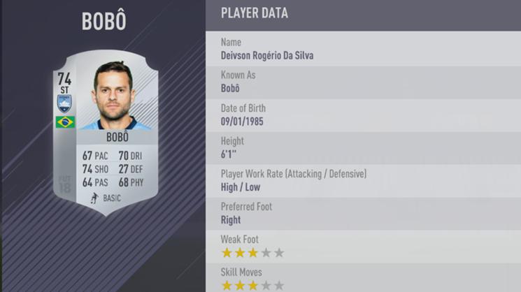 Bobo - FIFA 18
