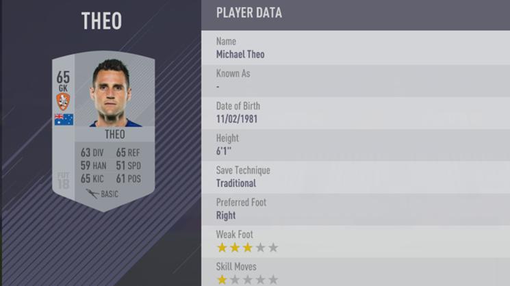Michael Theo - FIFA 18