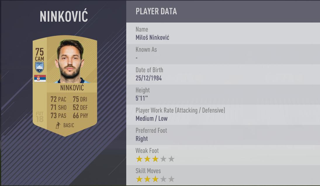 Milos Ninkovic - FIFA 18