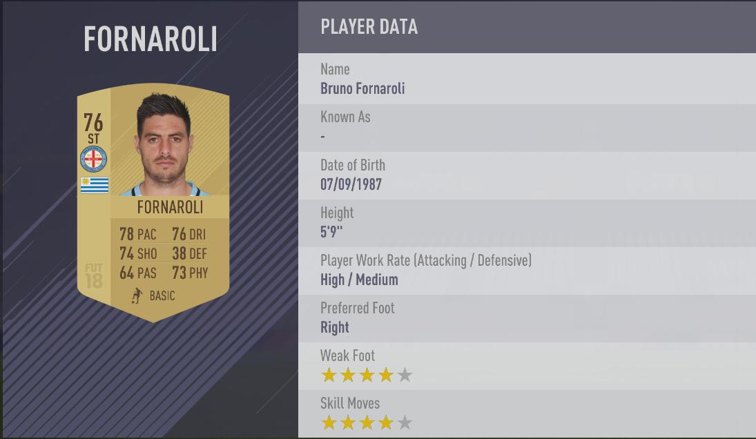 Bruno Fornaroli - FIFA 18