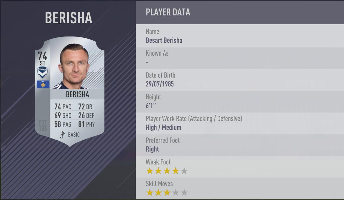 Besart Berisha - FIFA 18