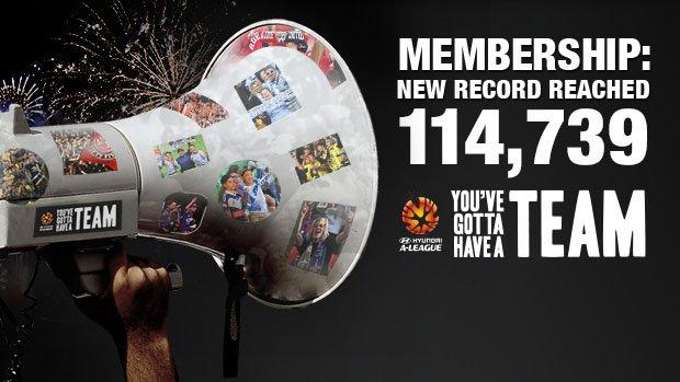 The Hyundai A-League has set a new membership record for a single season.