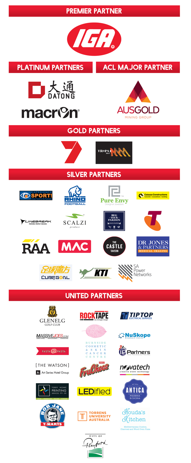 2016/17 official Adelaide United Partners Hyundai A-League