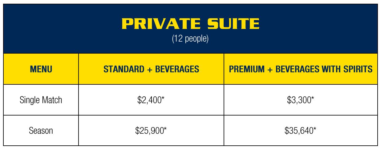 PrivateSuite