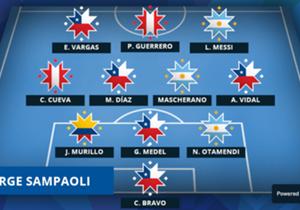 Ecco in grafica l'11 ideale della Copa America appena conclusa