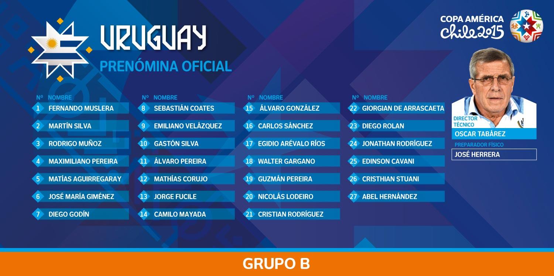 Golazo140: Convocatoria de la Selección de Uruguay para la ...