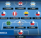 Best XI : ทีมยอดเยี่ยมโคปา อเมริกา 2015 รอบแบ่งกลุ่ม