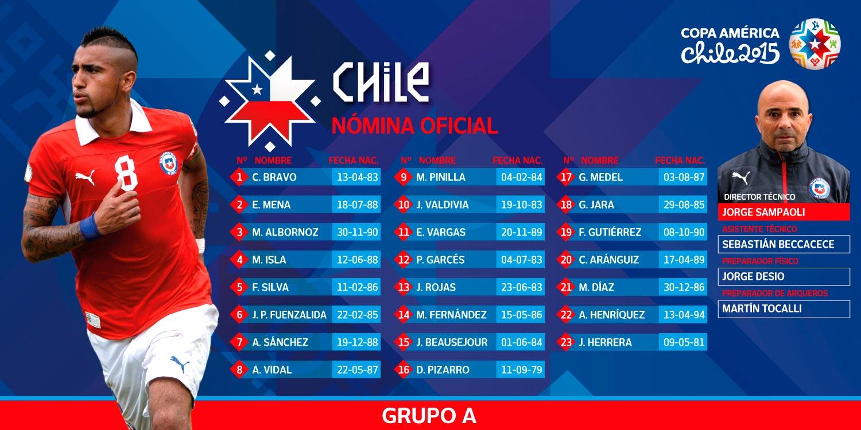 Постер к новости Битва за Кубок Америки. Группа А. Чили