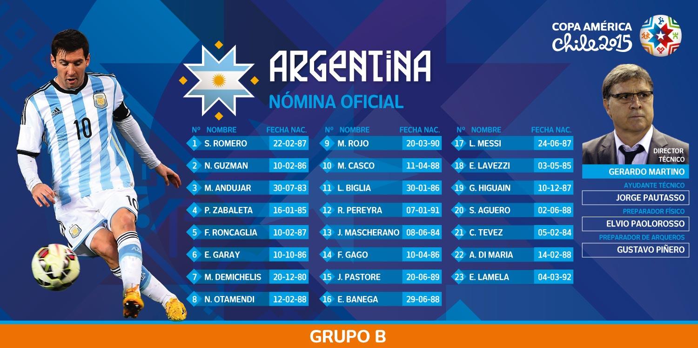 Постер к новости Битва за Кубок Америки. Группа B. Аргентина