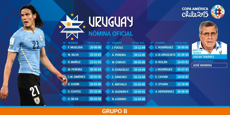 Постер к новости Битва за Кубок Америки. Группа B. Уругвай