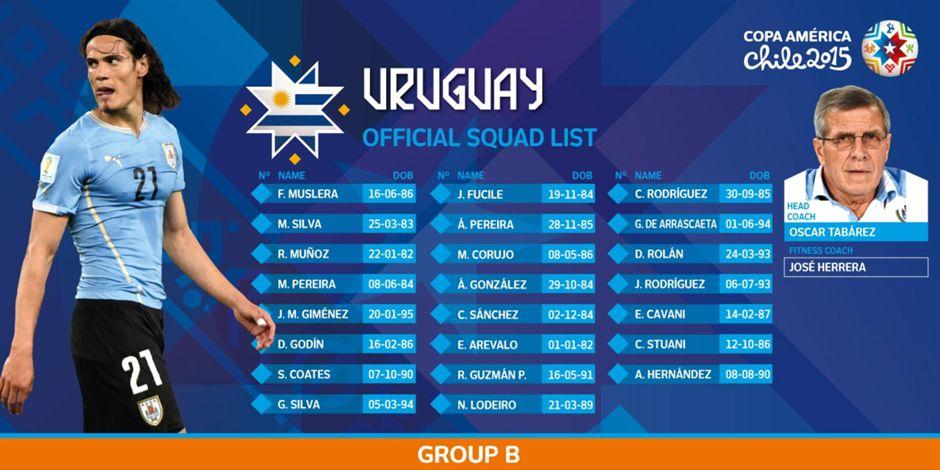 Копа Америка 2015. Группа B. Уругвай