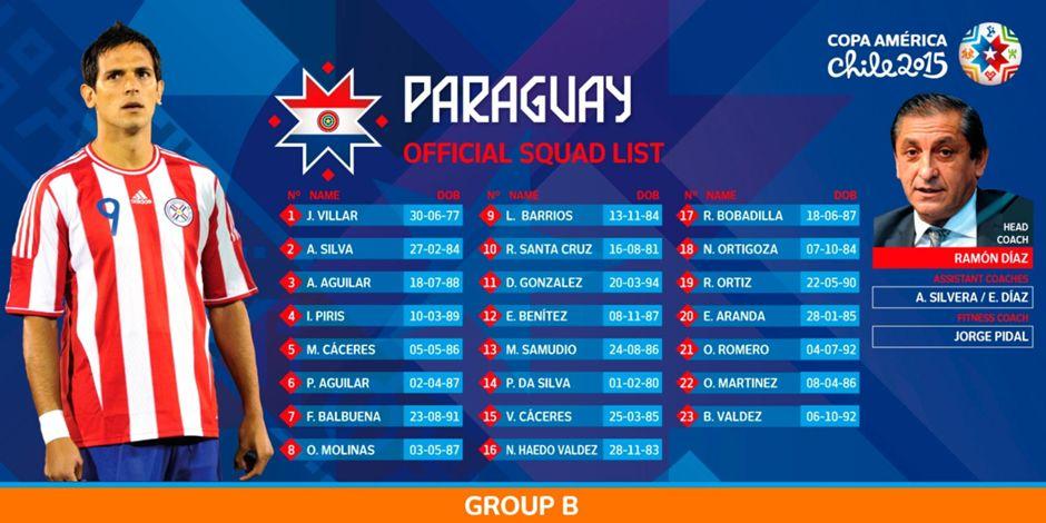 Копа Америка 2015. Группа B. Парагвай