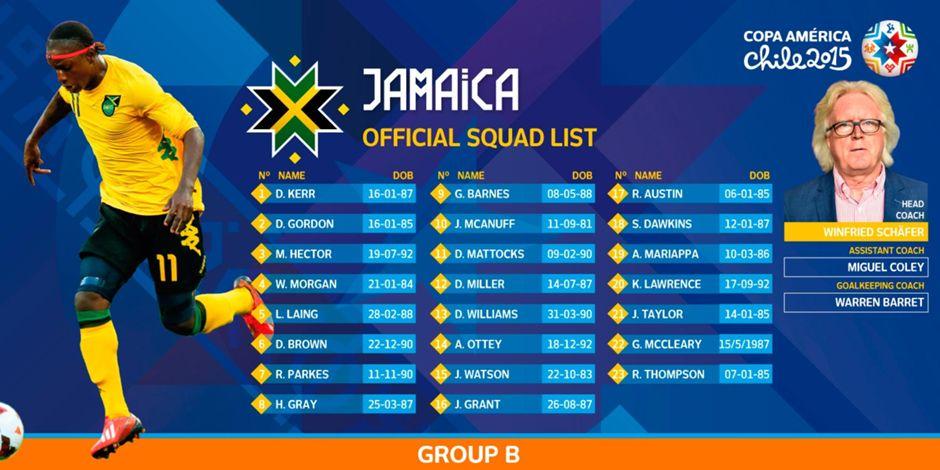 Копа Америка 2015. Группа B. Ямайка