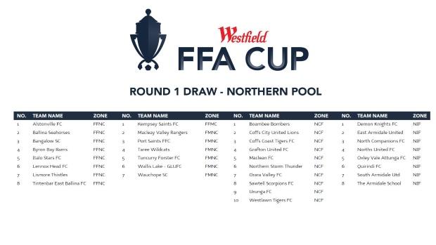 NNSW Prelim Round 1 draw