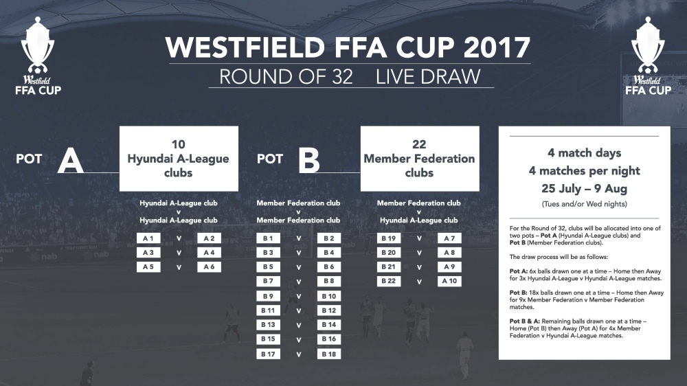 FFA Cup 2017 Final Rounds