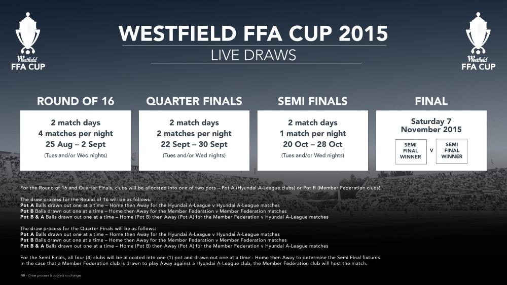 ffa-cup-2015-draw_7dmrz5vzy7yv14g4pja8vl