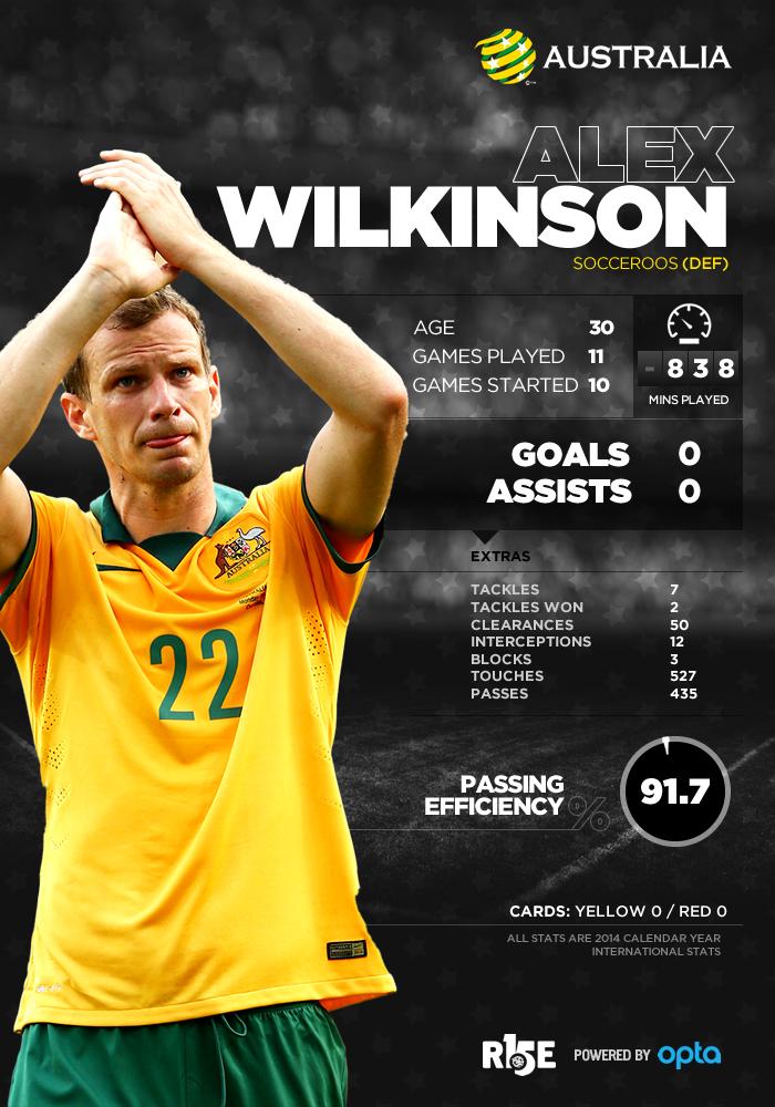 Alex Wilkinson