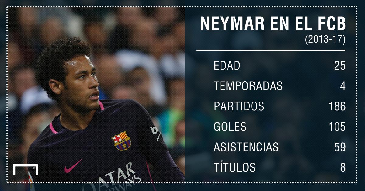 Barcelona hizo una demanda millonaria contra Neymar