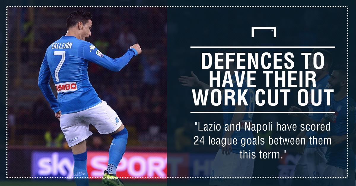 Lazio Napoli graphic