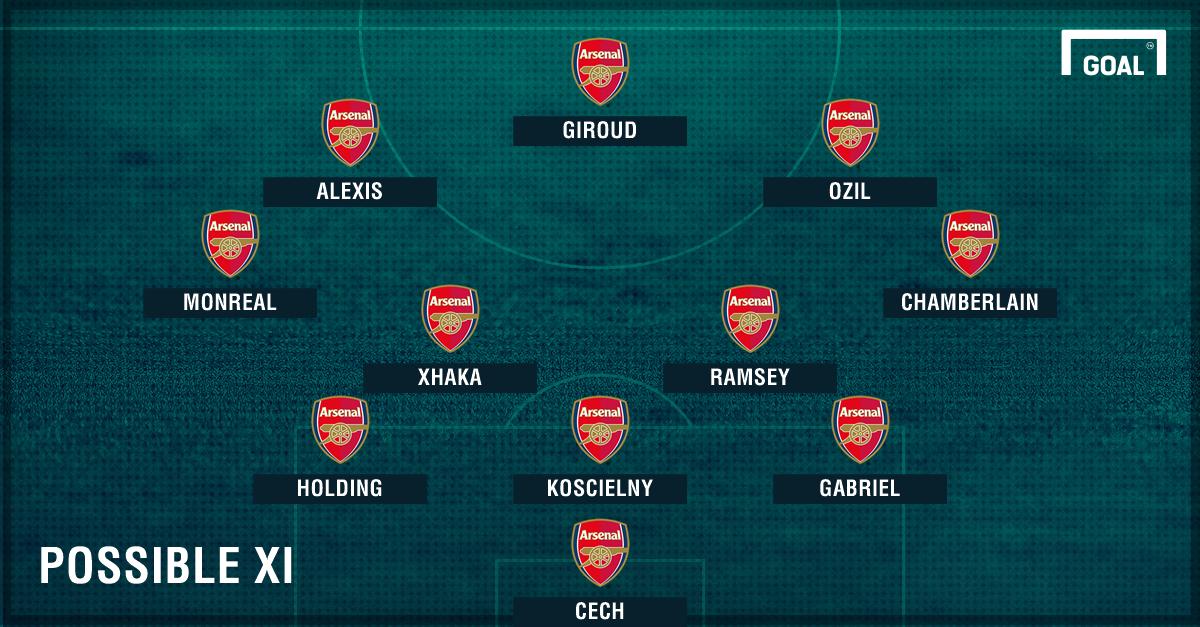 GFX Arsenal XI