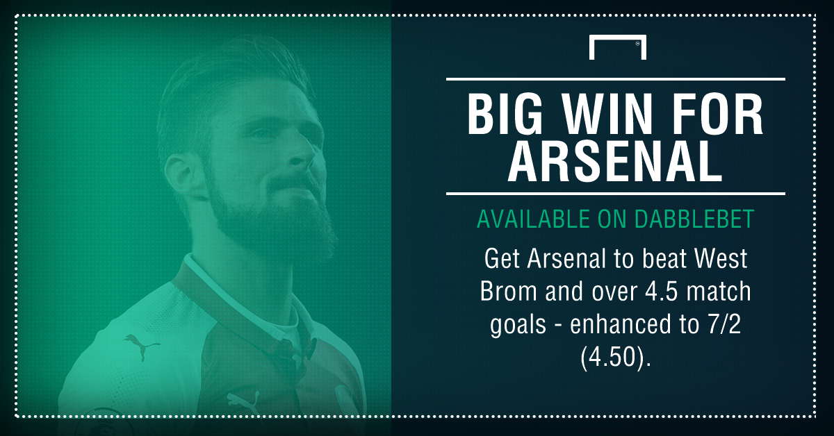 Arsenal West Brom boost graphic