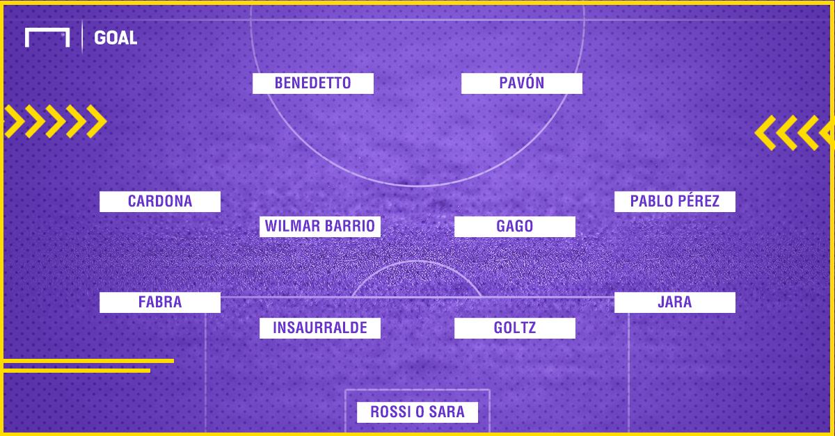 Formacion Boca Guillermo Barros Schelotto 4-4-2