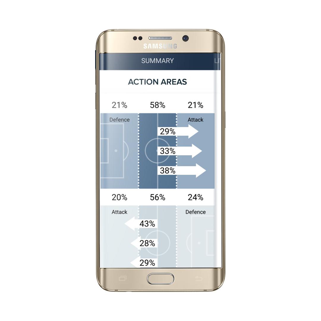 Samsung Goal+