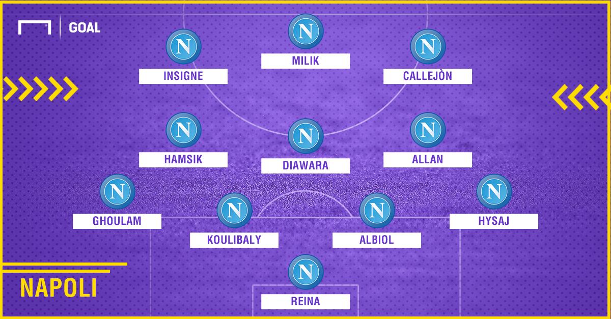 Probabile formazione Napoli anti Shakhtar PS ita