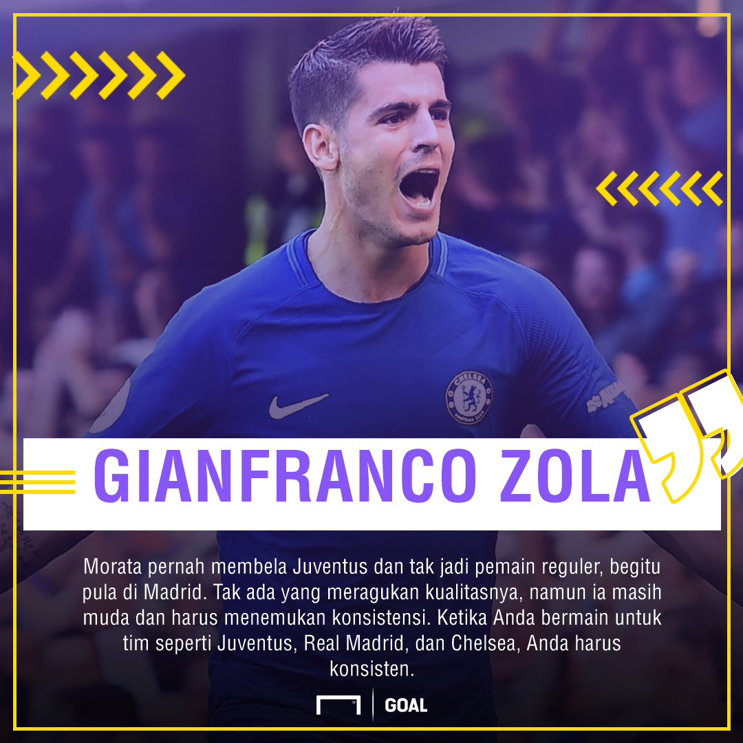 GFXID - Alvaro Morata Chelsea