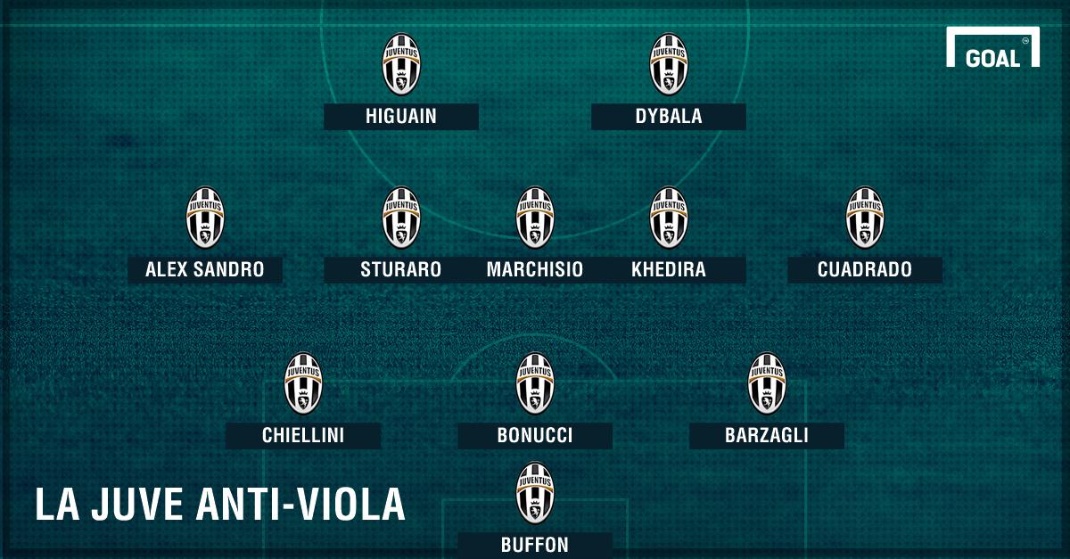 Juventus. Paulo Dybala resta in bianconero