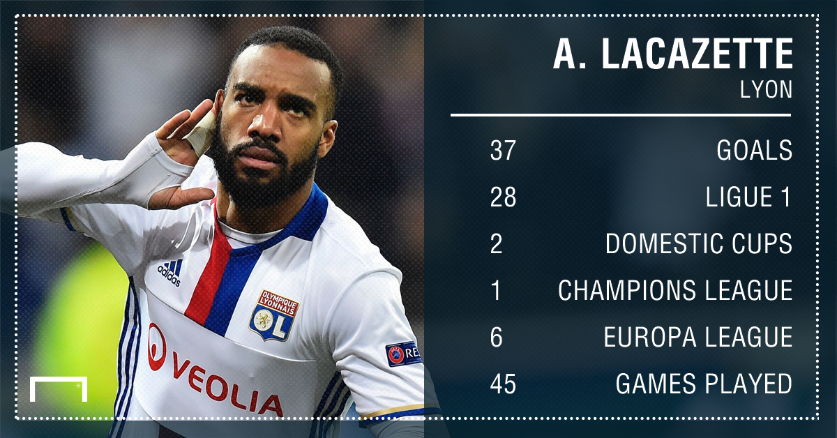 Alexandre Lacazette Lyon goals 16 17