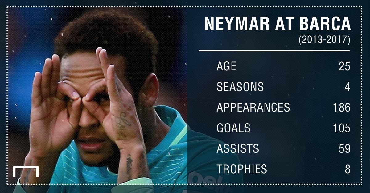 Neymar Barcelona stats