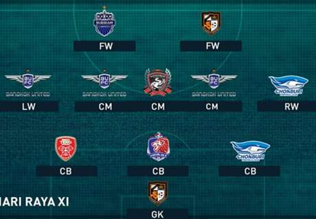 HARI RAYA XI : ออลสตาร์แข้งมุสลิมไทยลีก 2017
