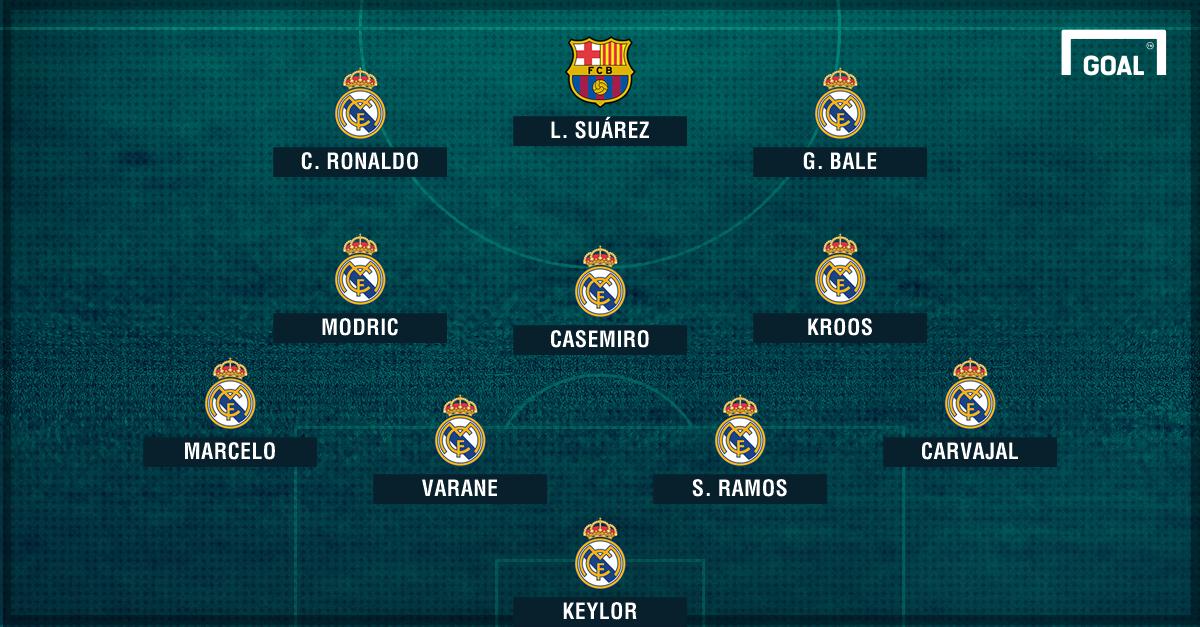 GFX Real Madrid XI con Suarez