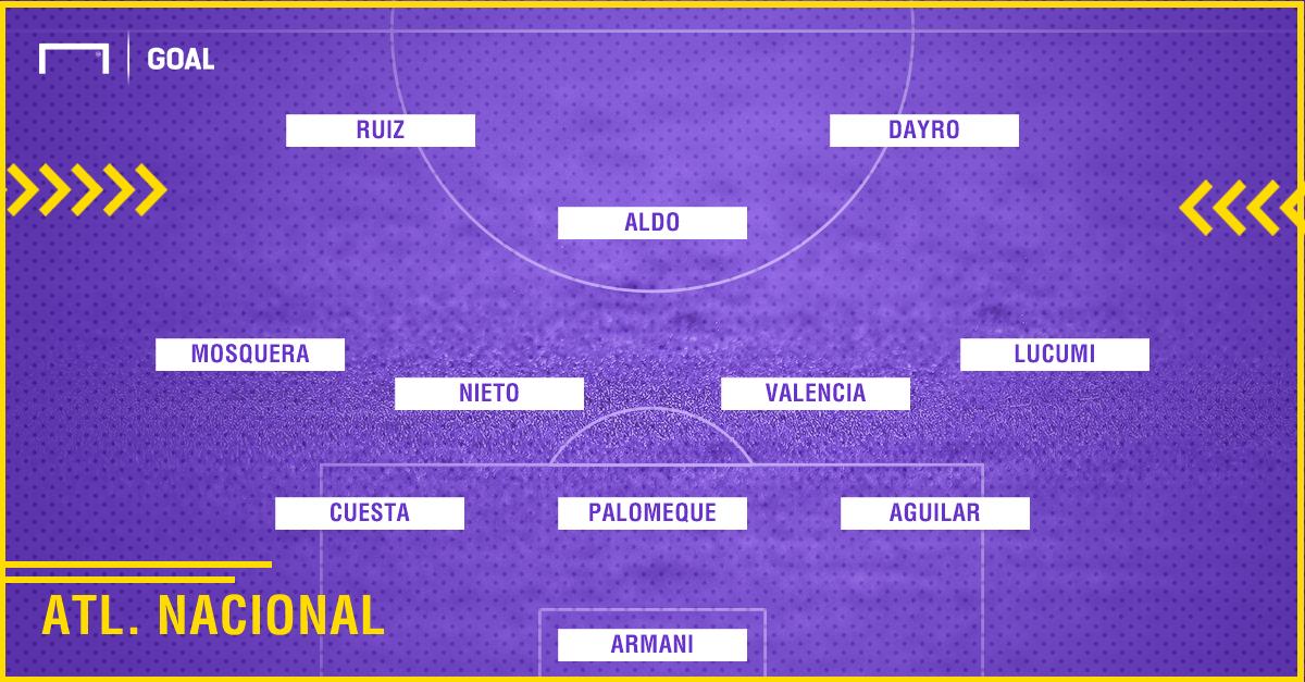 Debut como titular y primer trofeo con Atlético Nacional — Ronaldo Lucena