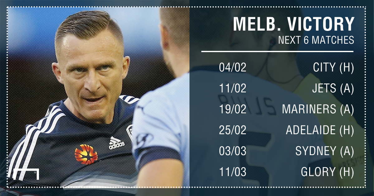 GFX Melbourne Victory 6 Matches