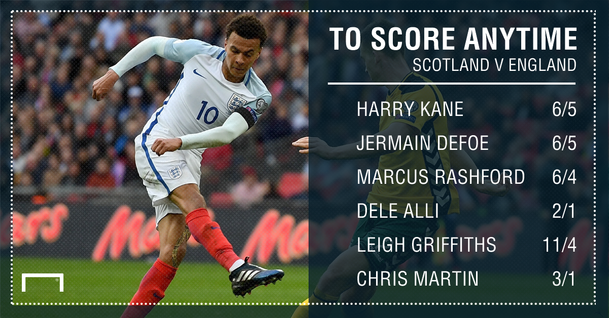 GFX Scotland England scorer betting