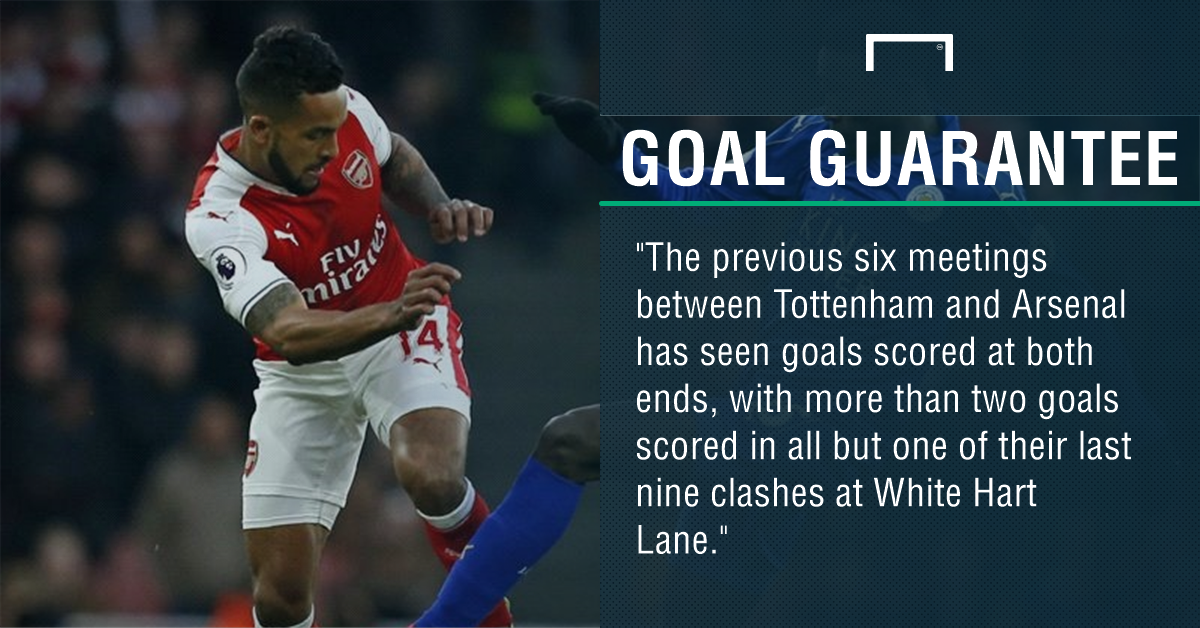 GFX Tottenham Arsenal betting