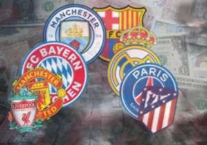 Prema godišnjem izvješću Sporting Intelligencea, Goal je složio listu nogometnih klubova koji najbolje plaćaju igrače. Svi ovi plaćaju prosječno svakog igrača više od milijun i pol eura godišnje