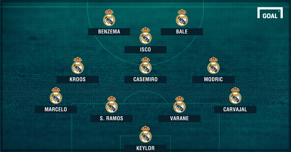GFX Real Madrid sin Cristiano