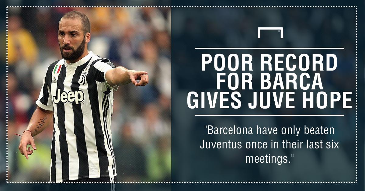 Barcelona Juventus graphic