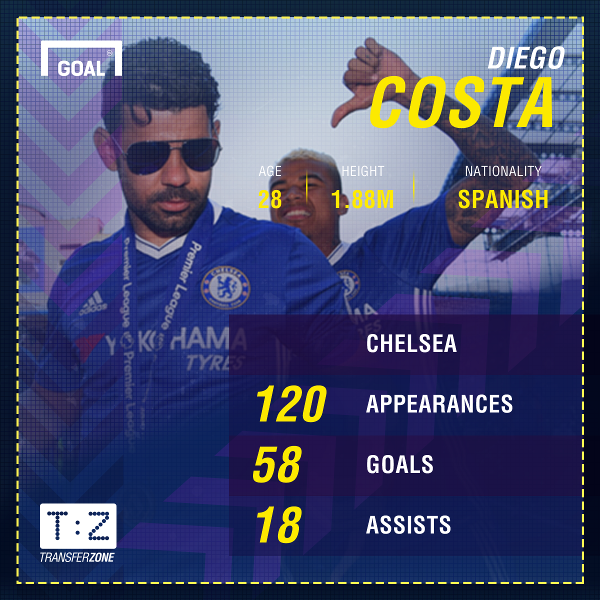 Chelsea clear out Diego Costa's locker with Blues striker still AWOL
