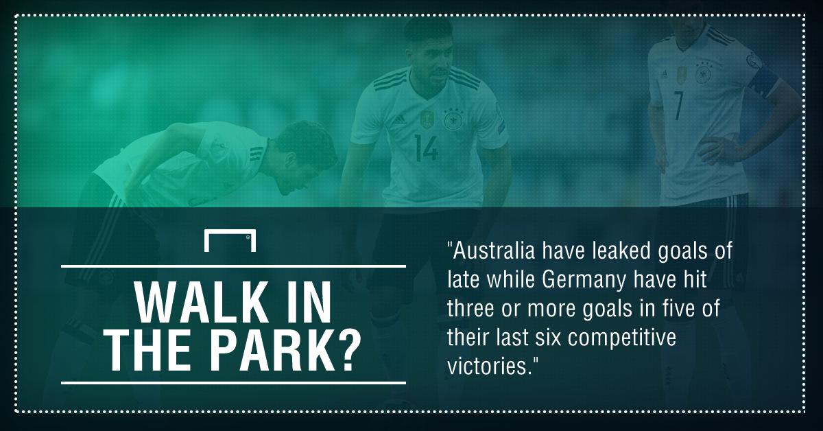 GFX Australia Germany betting