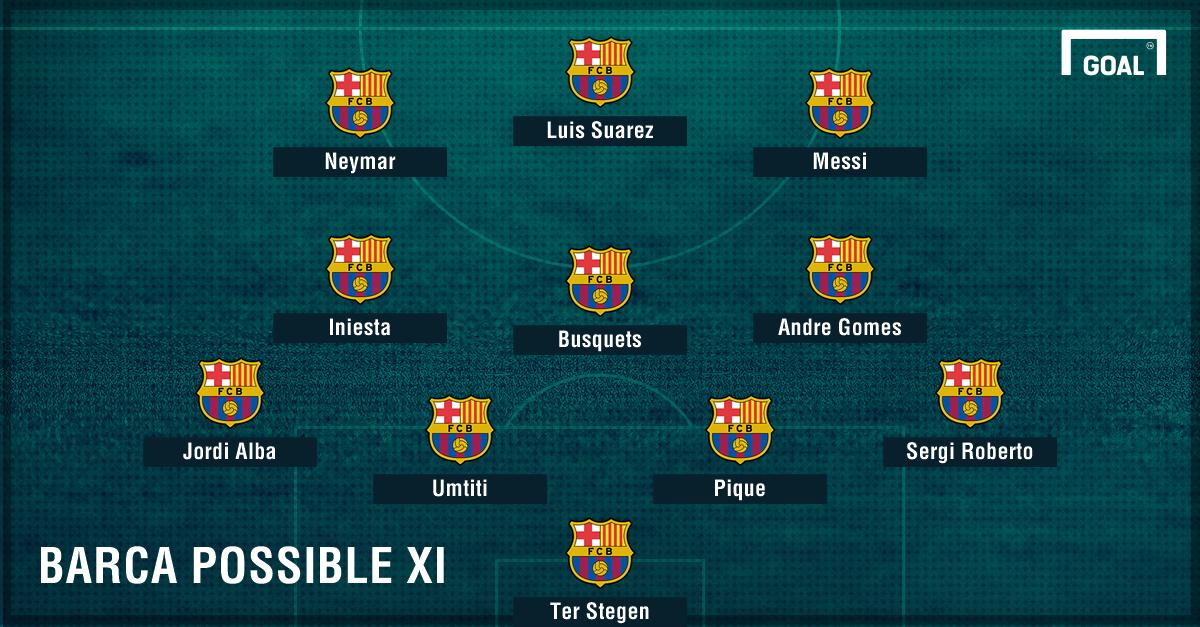 Barcelona possible XI Alaves
