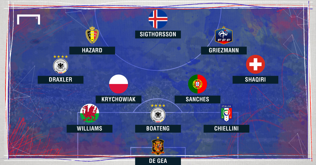Euro 2016 best team of last 16