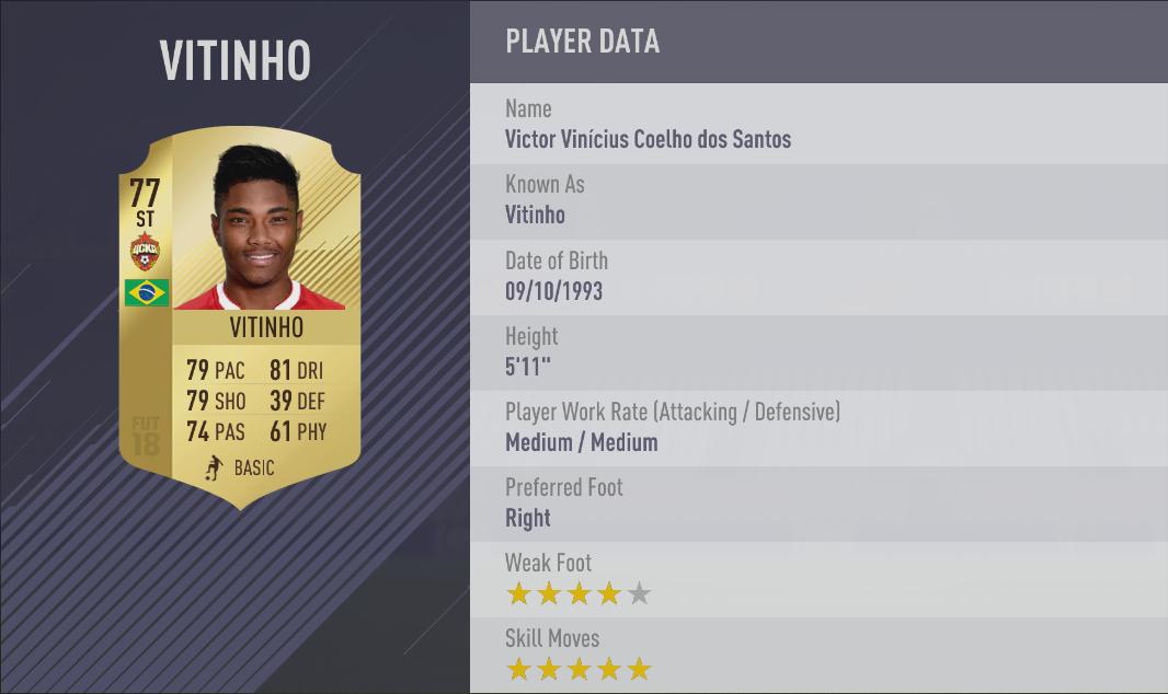 Vitinho FIFA 18 Skill Players