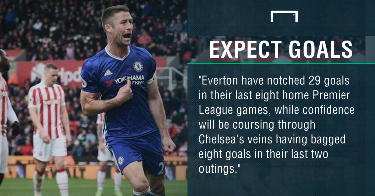 GFX Everton Chelsea betting