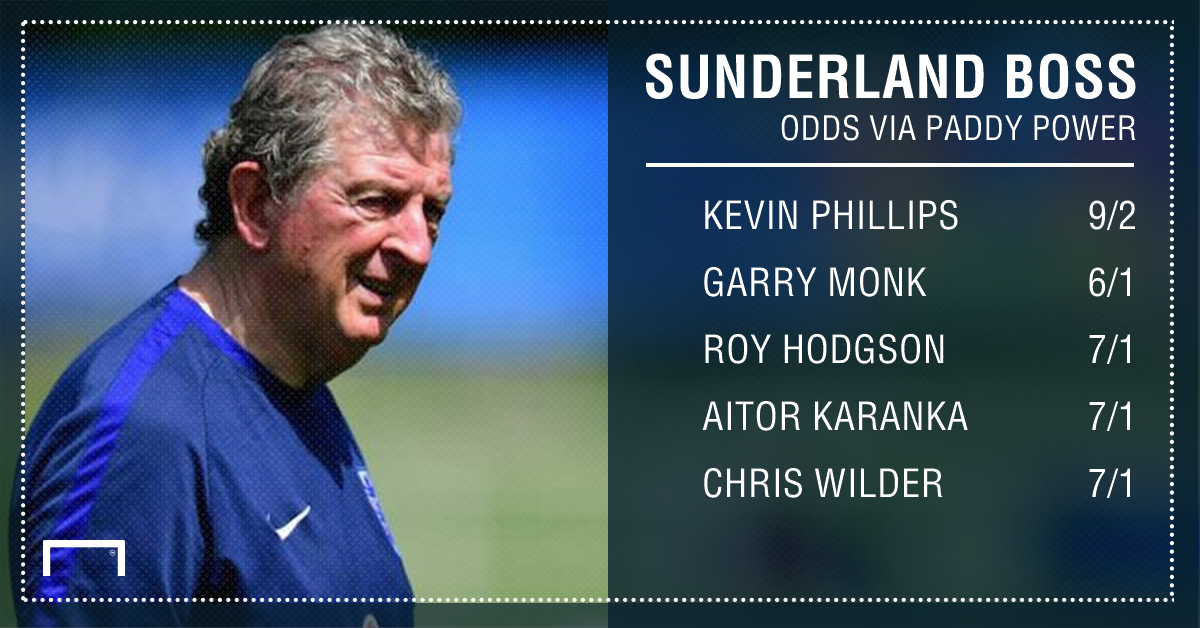 GFX new Sunderland manager betting