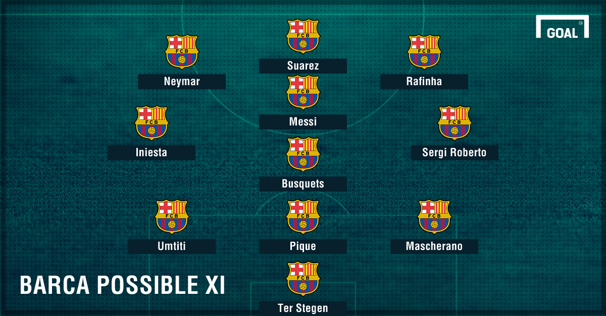 barcelona aufstellung heute