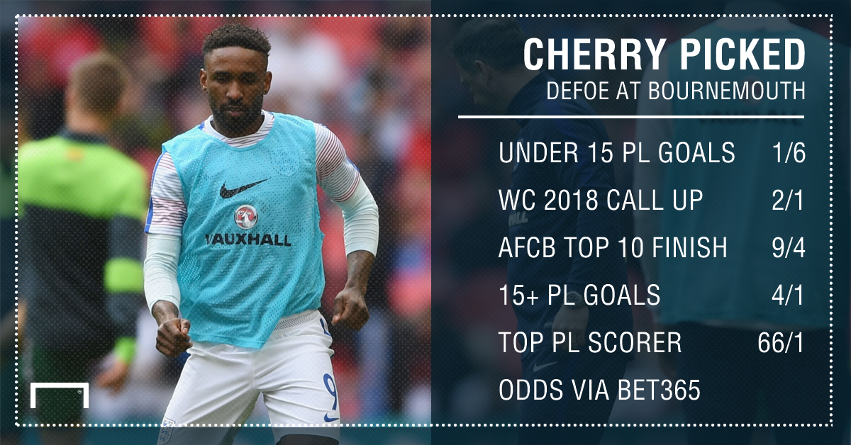 GFX STATS DEFOE AT BOURNEMOUTH